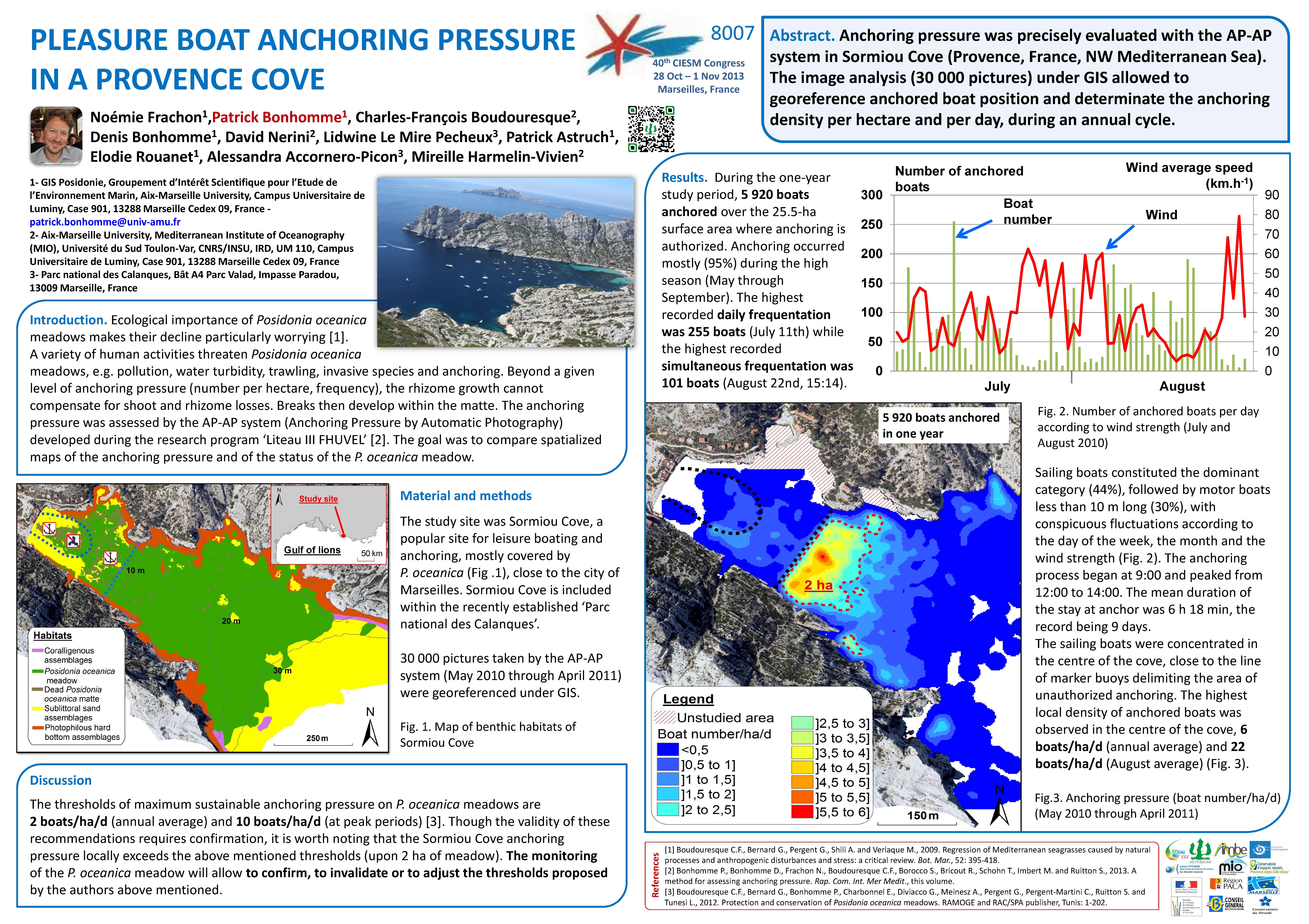 Frachon_al2013_Pleasure_boat_anchoring_pressure_Poster